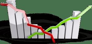La fin du développement économique ?