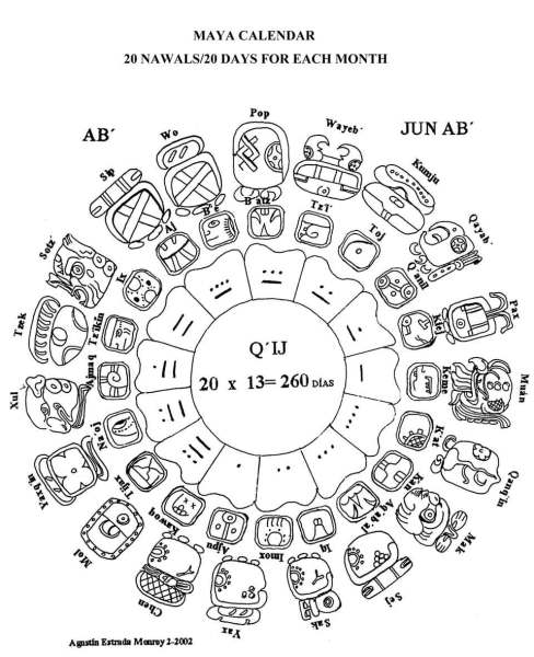 Maya calendar prepared by Calixta Gabriel