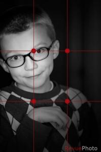 Les points fort de l'image selon la règle des tiers.