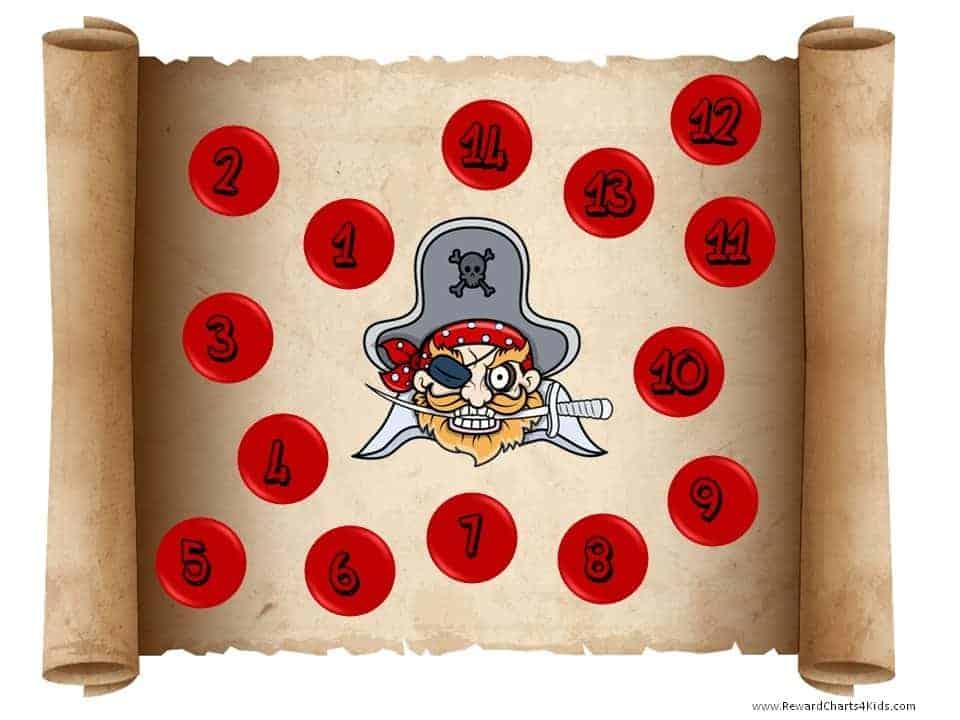 Pirate Behavior Charts