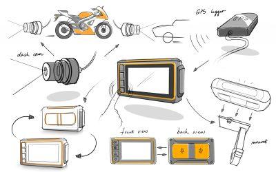 Rexing Motorcycle Dash Cam