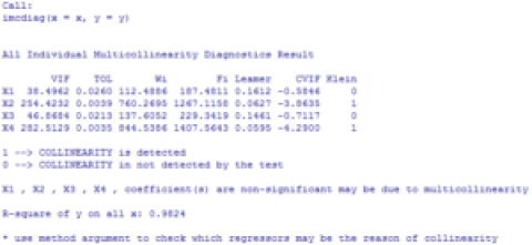 mctest: individual collinearity diagnostics