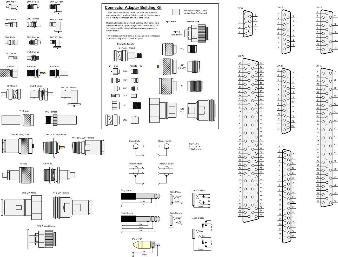 Rf Microwave Wirelessog Block Diagrams Stencils