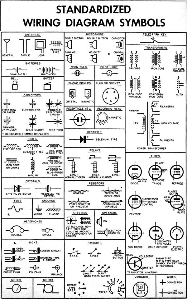 standardized wiring diagram  schematic symbols april 1955
