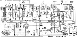 ArvinFord 17A Radio Schematic, June 1935 RadioCraft  RF Cafe