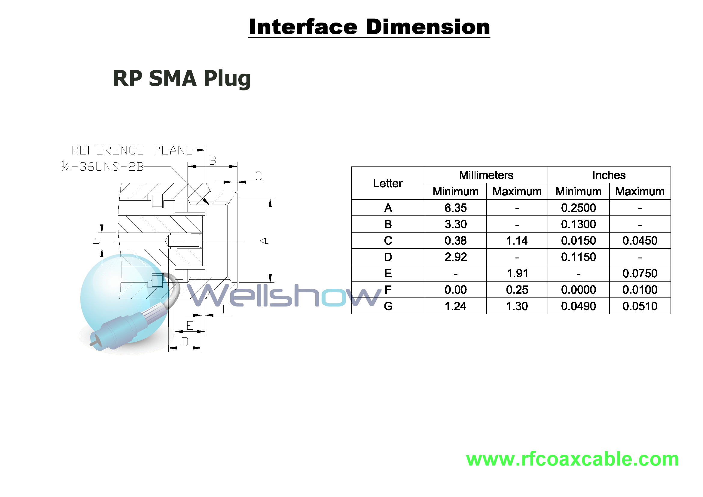 Rp Sma Male Connector Waterproof Rf Connectors Coaxial Connectors Rf Cable Connectors Coaxial