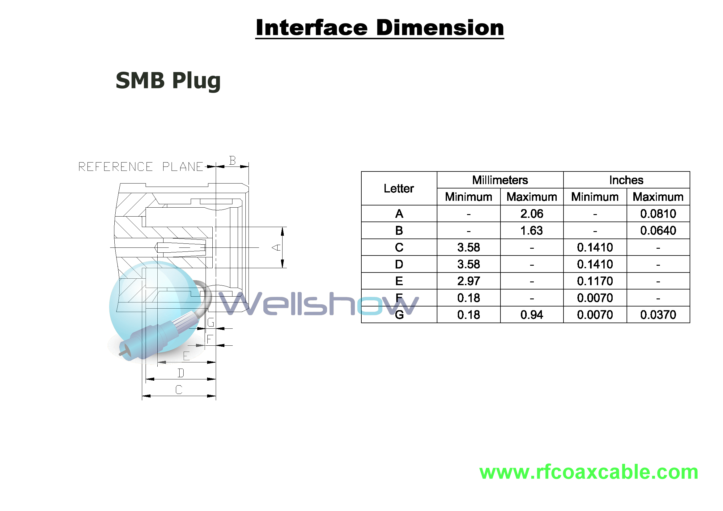 Smb Male Plug Connector Rf Connectors Coaxial Connectors Rf Cable Connectors Coaxial Cable