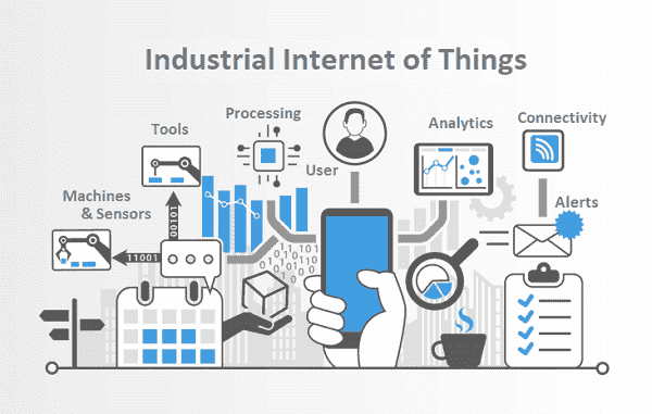 Image result for Industrial applications of IOT