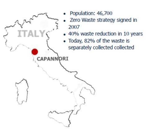 이탈리아 카판토리 시