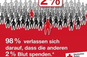 Pressebild1_WBST 2019_2%