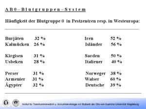 walser-60-percent-rh-negative