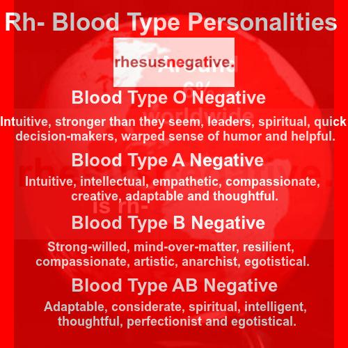 Rh- Blood Type Personality Traits - Rh Negative Blood and