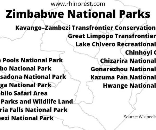 20 Zimbabwe National Parks – Overview | Facts | Safari