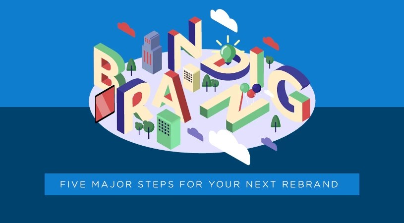 Steps When Rebranding