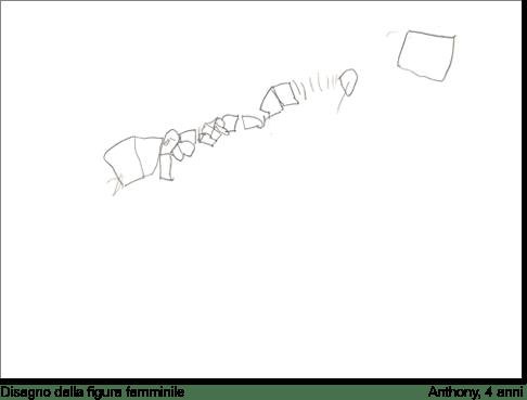 Anthony, 4 anni, disegna una donna