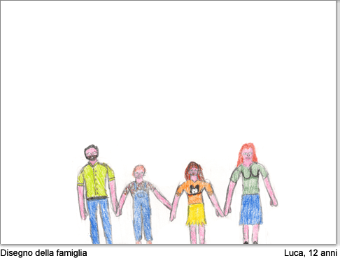 Luca, 12 anni, disegna la sua famiglia