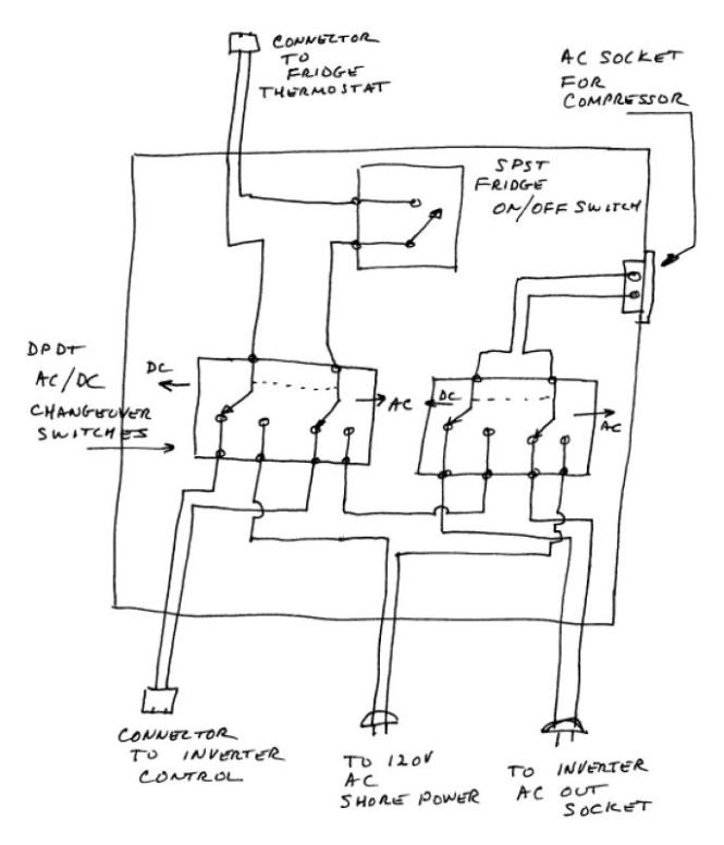 refrigerator thermostat wiring diagram refrigerator wiring wiring diagram fridge