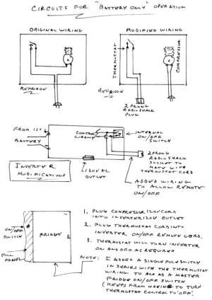 Refrigerator Conversion