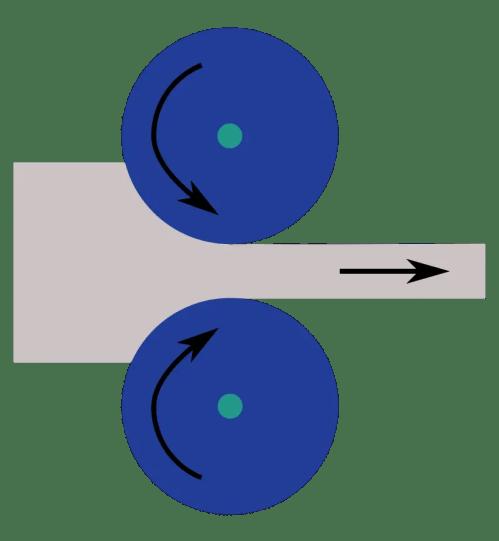 crca vs hrca
