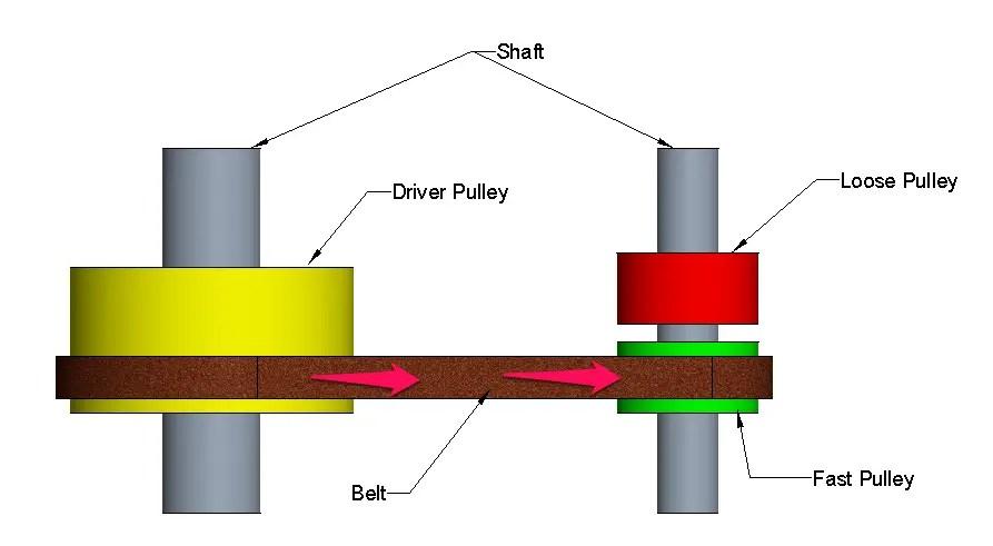 belt drive