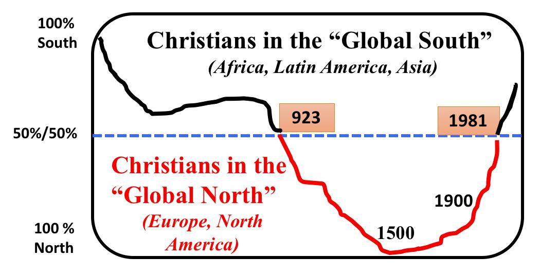 An Earthquake in Global Christianity