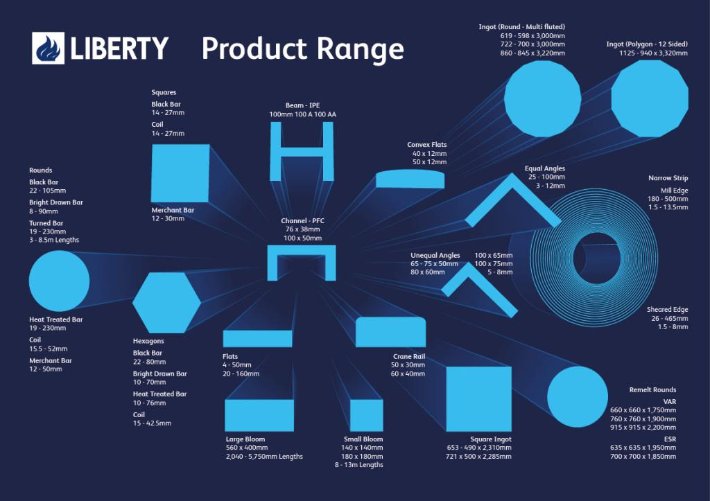 product-range-shapes-graphic