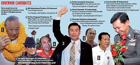 bkcandidates