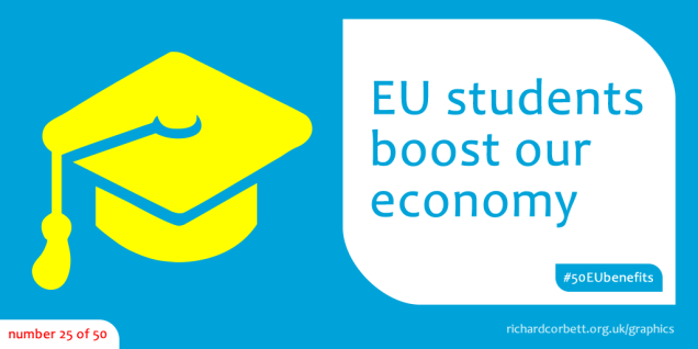 50 EU benefits #25