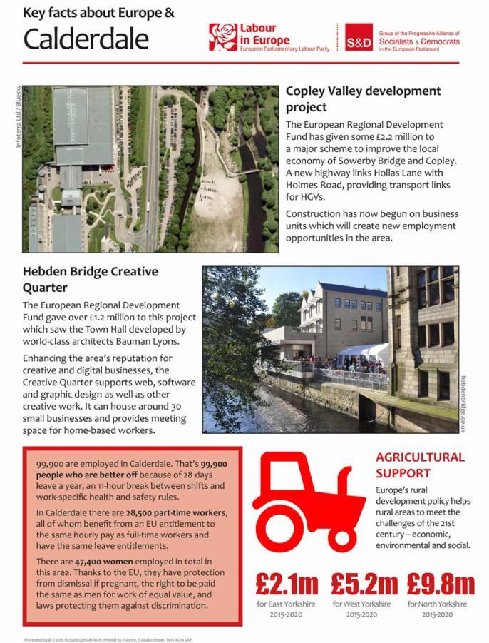 Calderdale district fact sheet