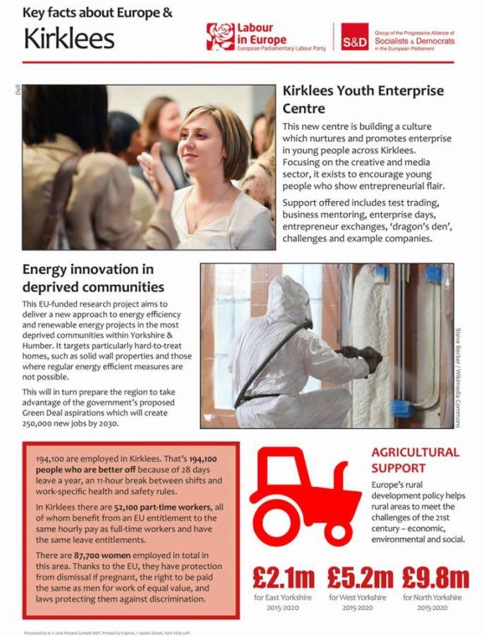 Kirklees district fact sheet