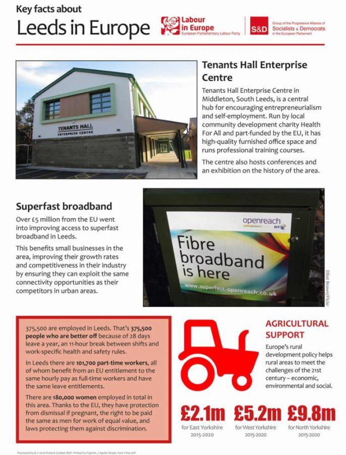 Leeds district fact sheet