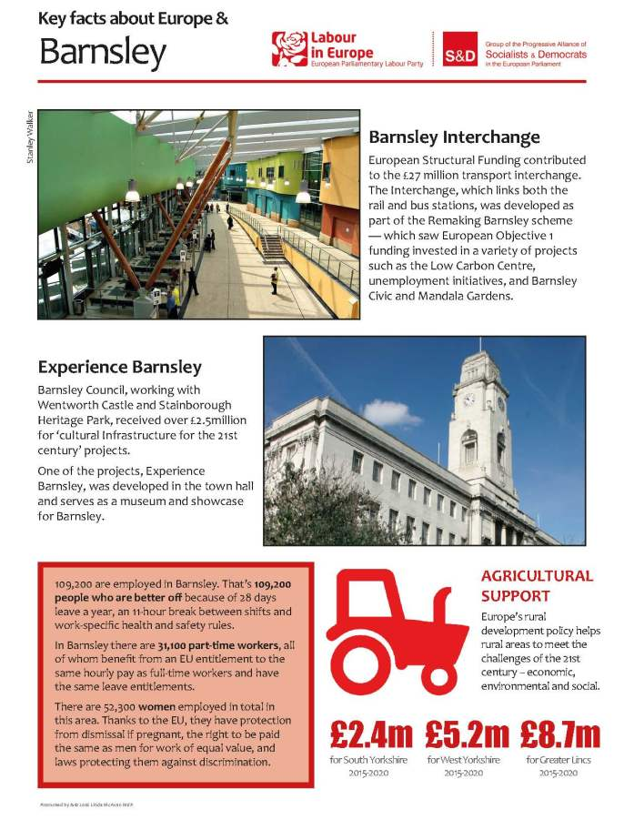 Barnsley district fact sheet