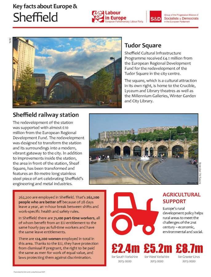 Sheffield district fact sheet