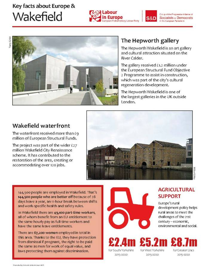 Wakefield district fact sheet