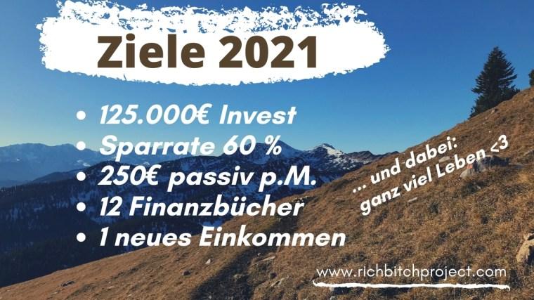 Finanzziele für 2021: konkrete Zahlen helfen beim Messen und Erreichen von Zielen