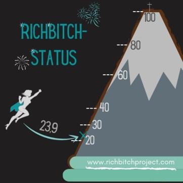 Mietfrei durch Dividenden: Der Rich-Bitch-Status erhöht sich immer weiter
