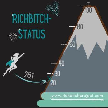 So entwickelt sich der RichBitch-Status auf dem Weg in die finanzielle Freiheit