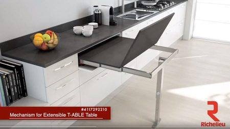 Mecanismes Pour Extension De Tables Et De Plans De Travail Quincaillerie Richelieu