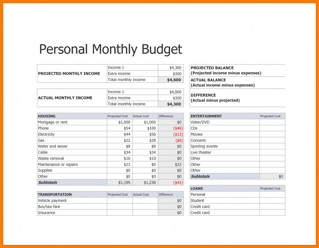 Student Budget Worksheet Templates