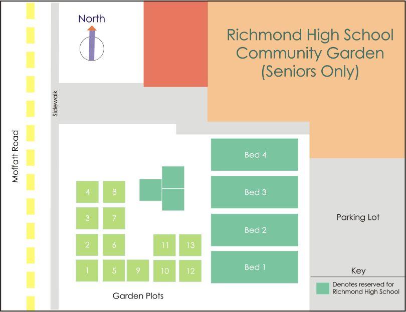 Richmond High School Gardens Diagram