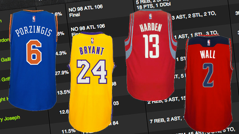 Enter The NBA Jersey Freeroll!