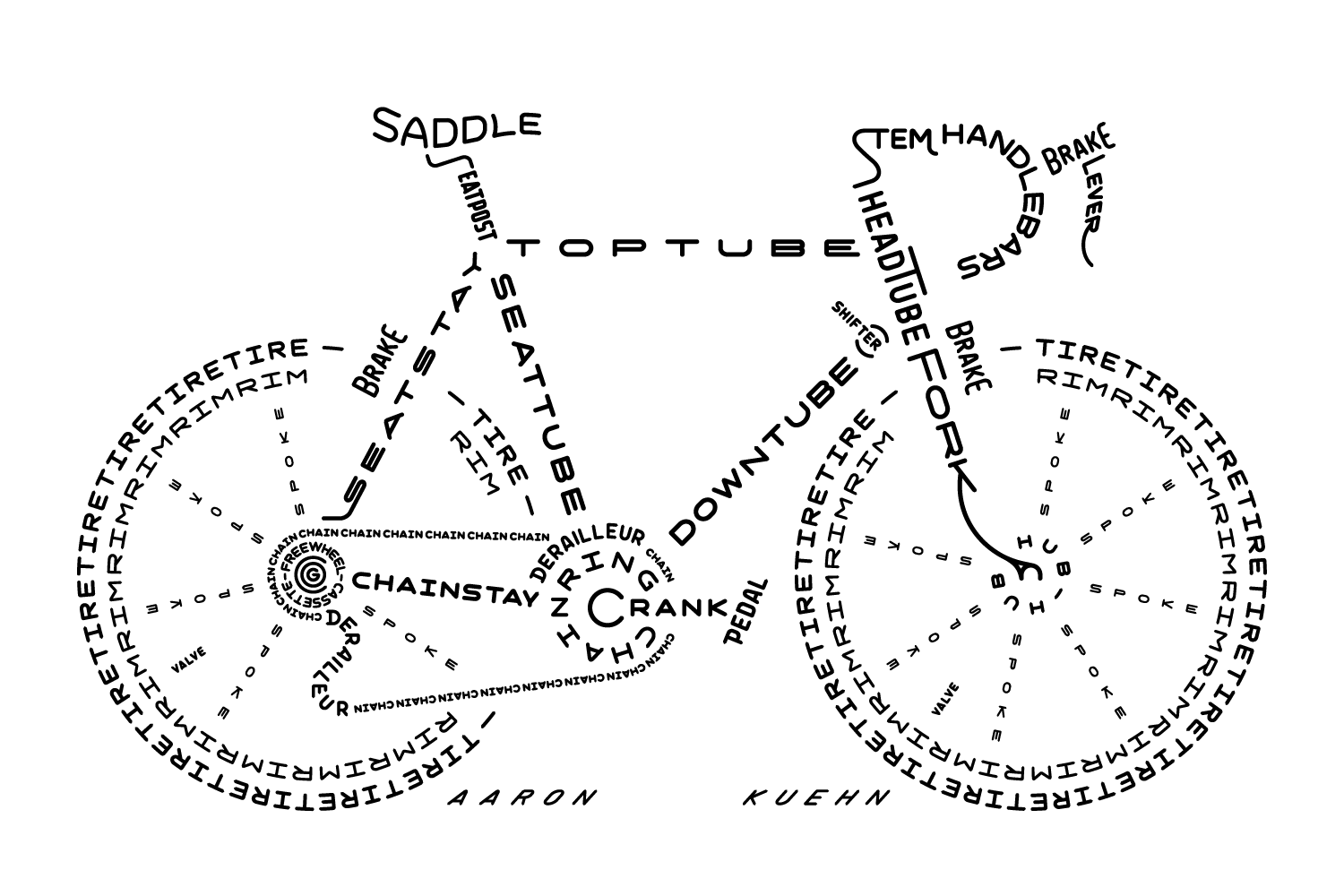 Typogram The Bicycle By Aaron Kuehn