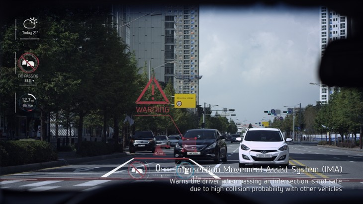 Hyundai's Intersection Movement System