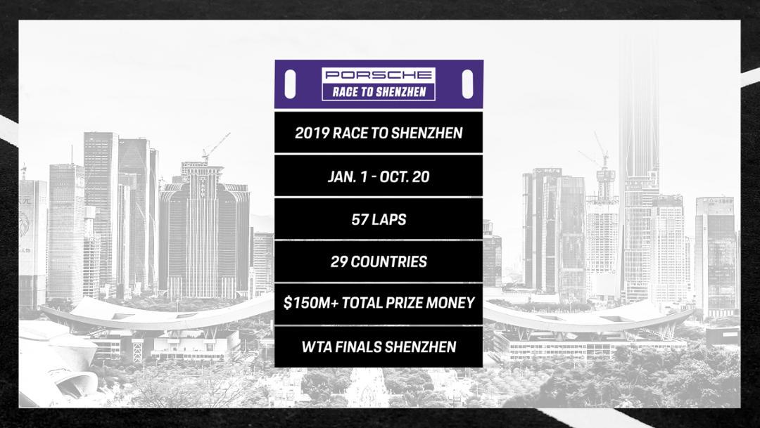 Porsche Race to Shenzhen, 2019, Porsche AG