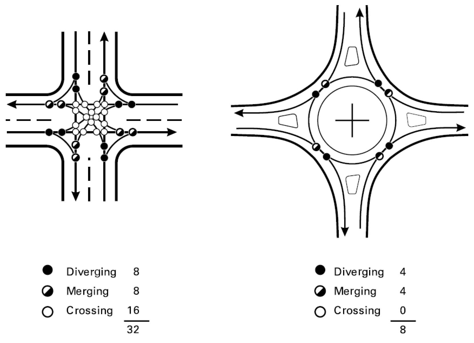 Roundabouts For Rhode Island
