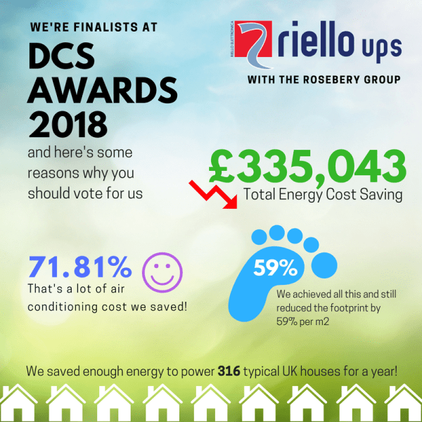 Energy efficiency statistics that have helped Riello UPS be shortlisted at the DCS Awards 2018
