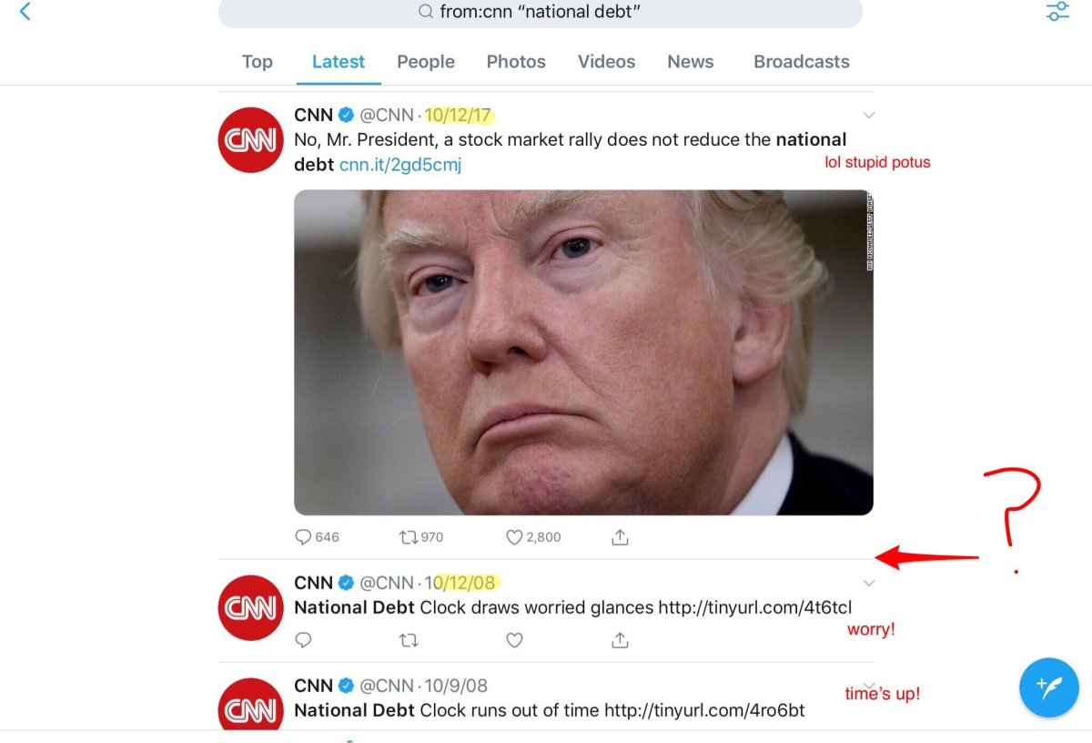 National Debt, Twitter Posts By CNN