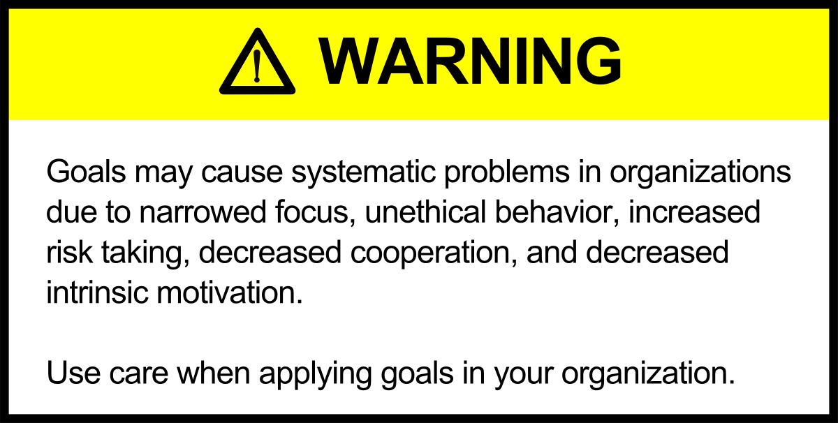 A Warning Label for Setting Goals