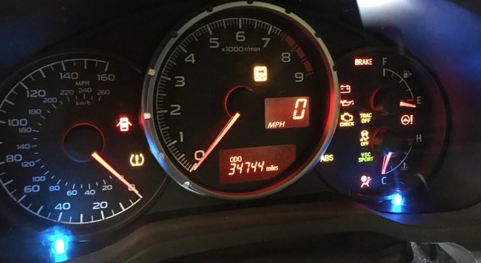 RL360i indicators