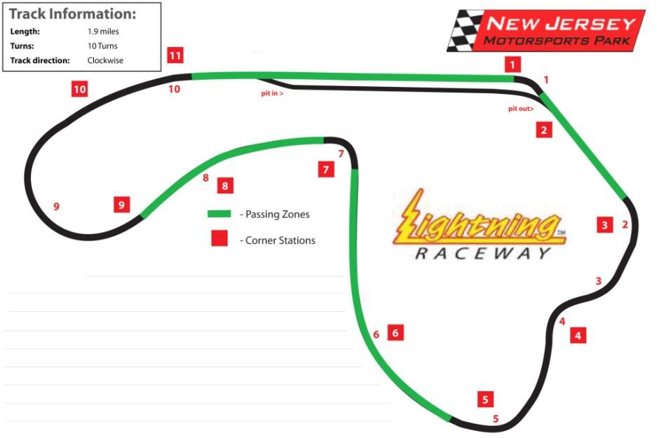 NJMP Lightning Raceway
